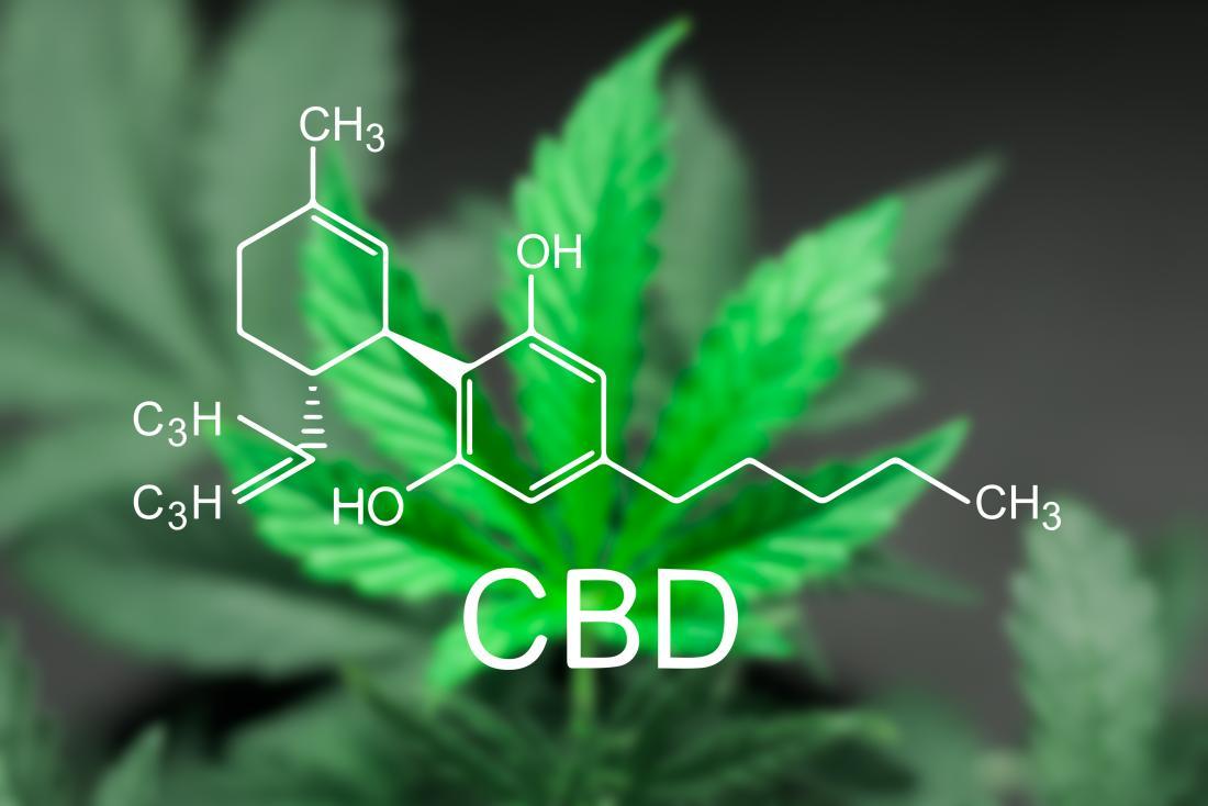 CBD Medicinal Uses