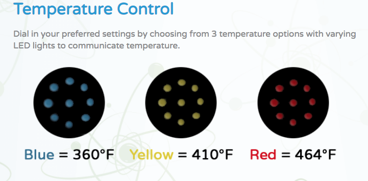temperature control settings